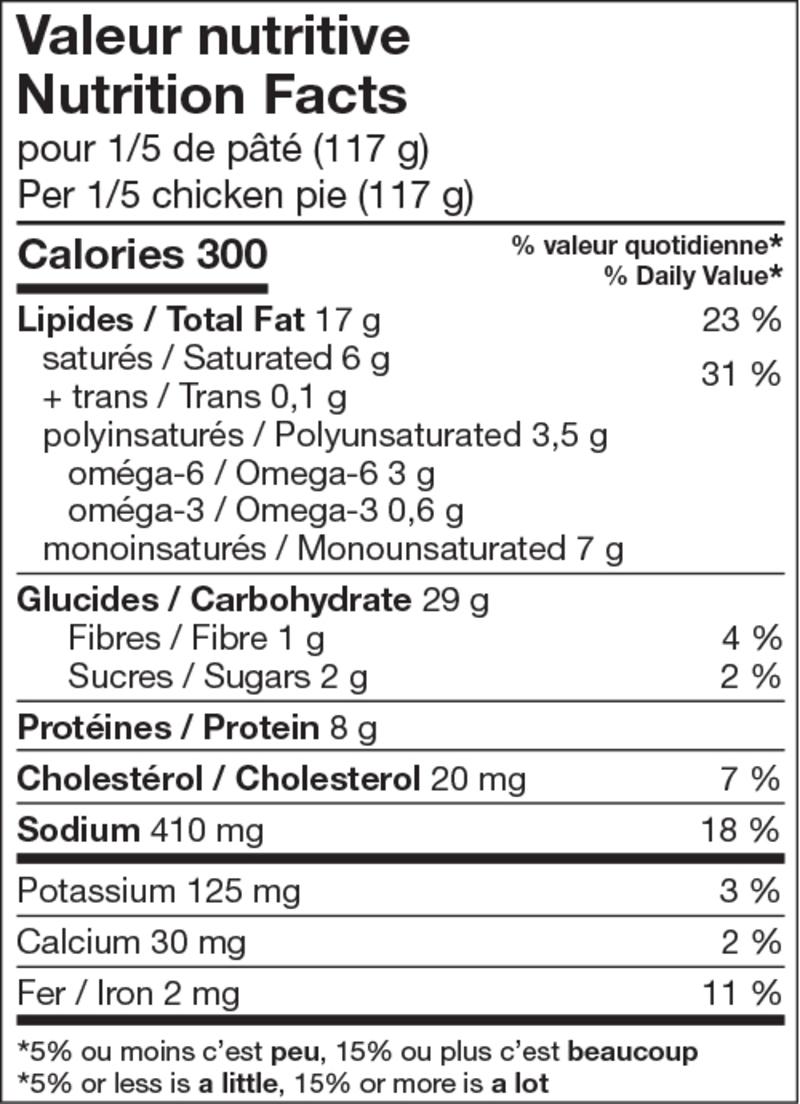 p 226 t 233 au poulet plaisirs gastronomiques